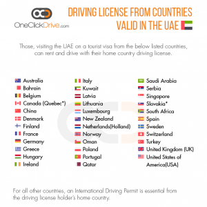 Is my country driving license valid in the UAE?