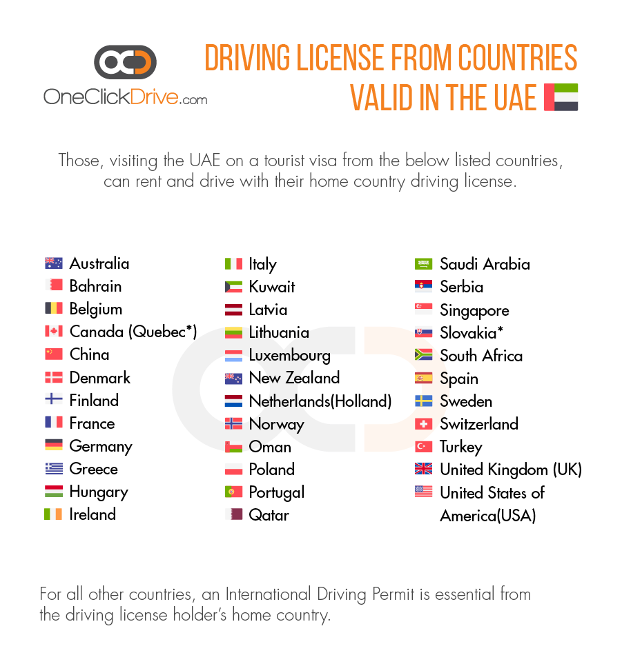 countries driving license valid in UAE